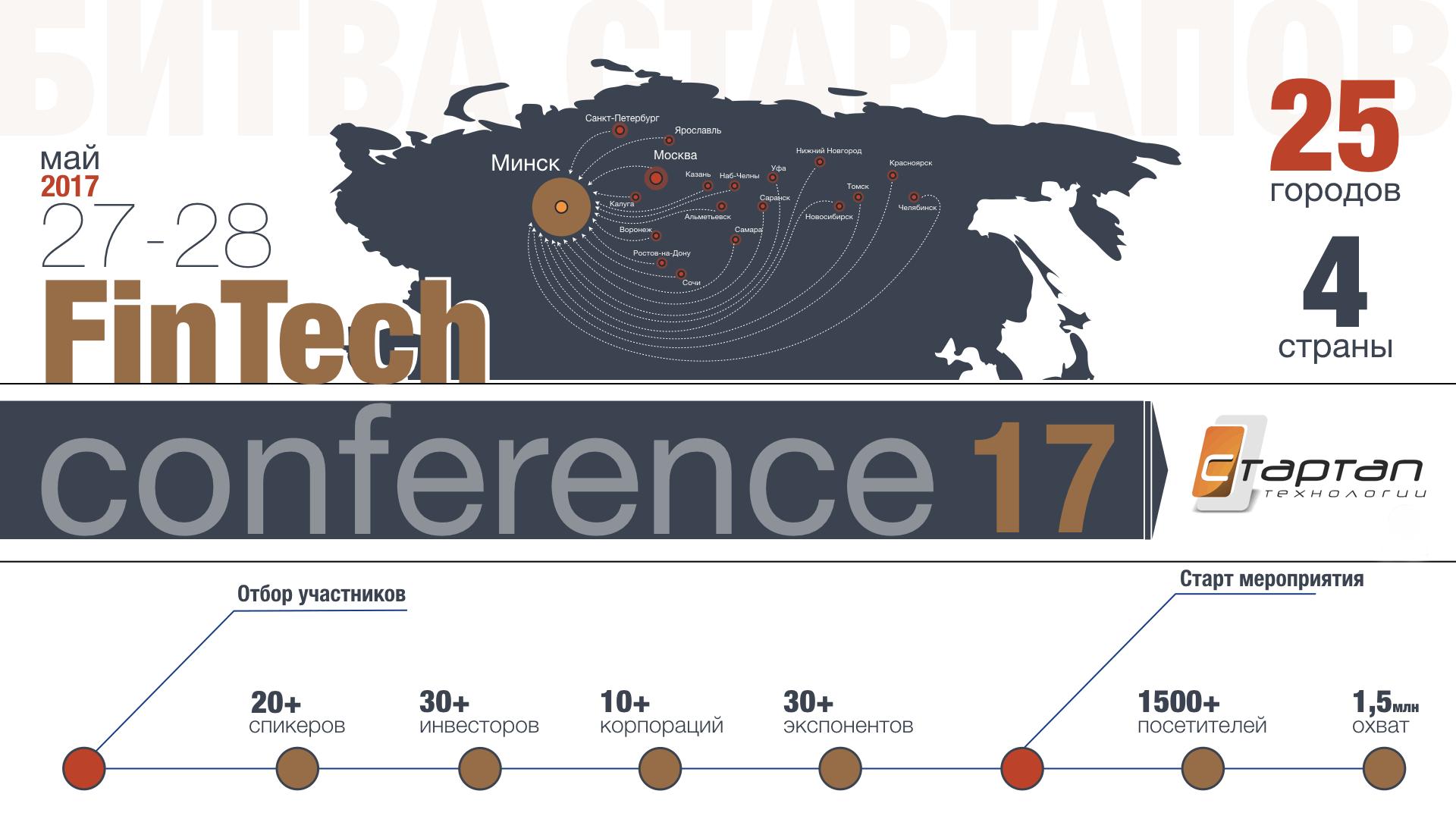 FinTech-Conference_Minsk